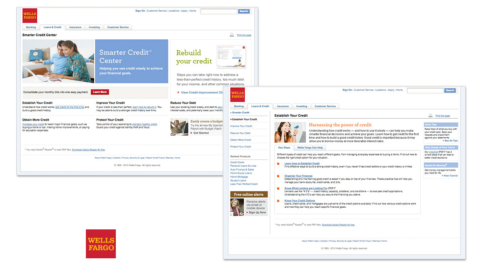 Wells Fargo Smarter Credit Microsite